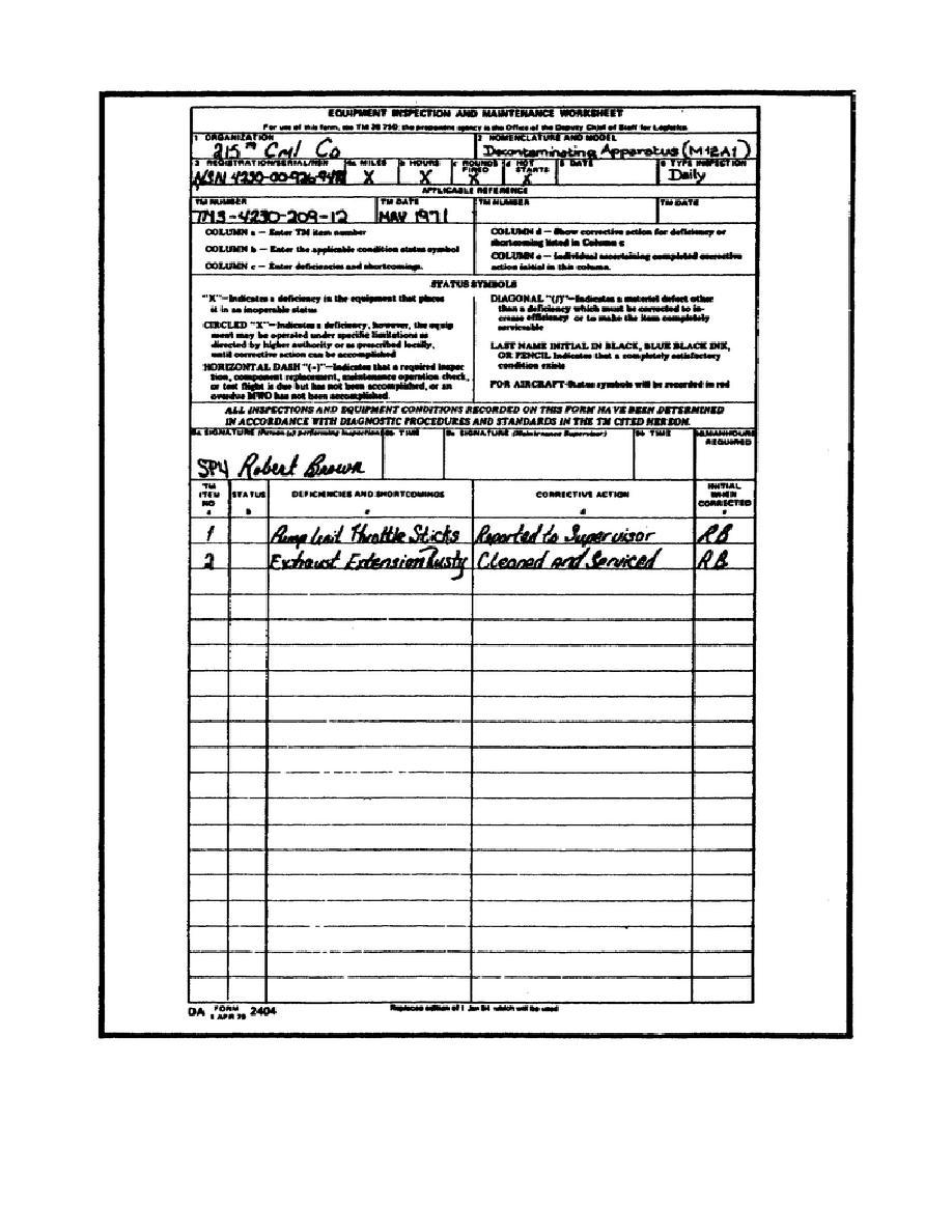 Figure 20 Sample DA Form 2404 – Da Form